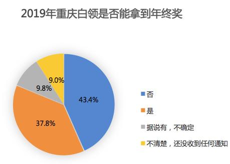http://www.cqsybj.com/chongqingfangchan/94844.html