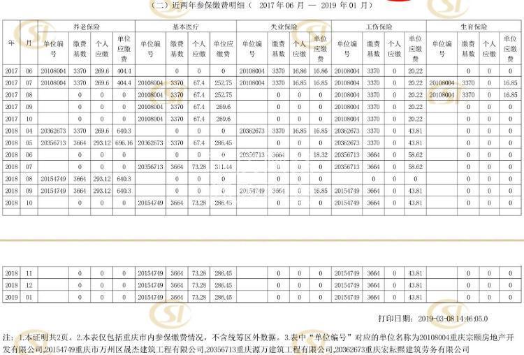 >咨询求助 >个人身份证被冒用并在重庆缴纳社保(正文) 回复时间:2019