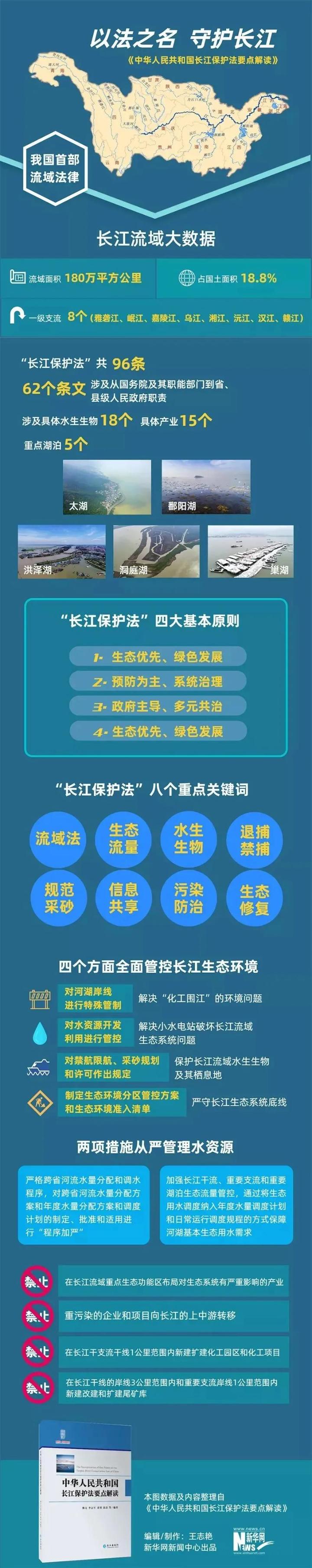 【棠城普法】学习贯彻长江保护法 以法治力量守护母亲河(第三期)