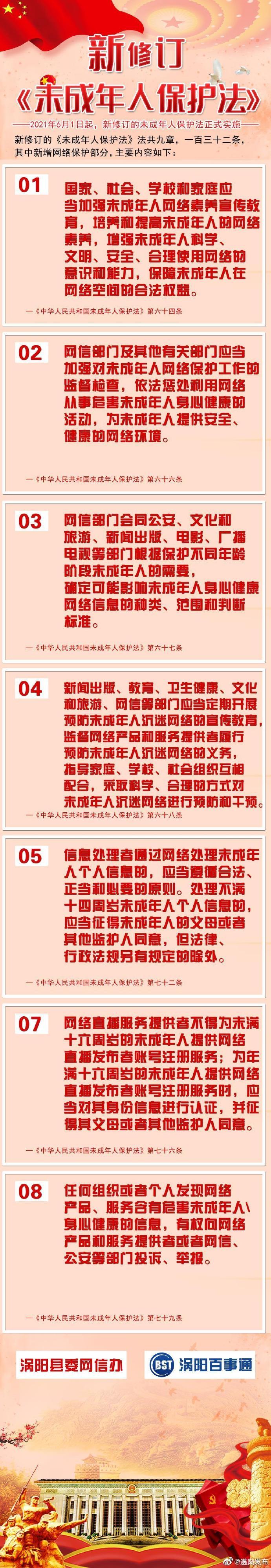 未成年人保护法中网络保护内容-来源涡阳县委网信办.jpg